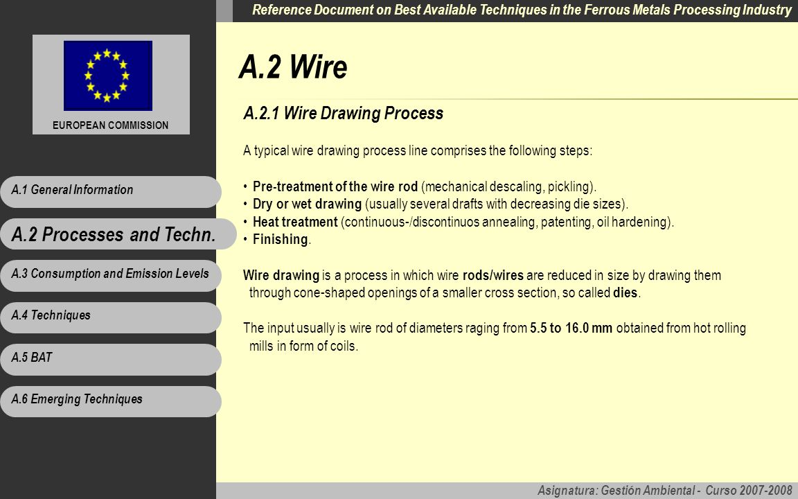 A.2 Wire A.2 Processes and Techn. A.2.1 Wire Drawing Process
