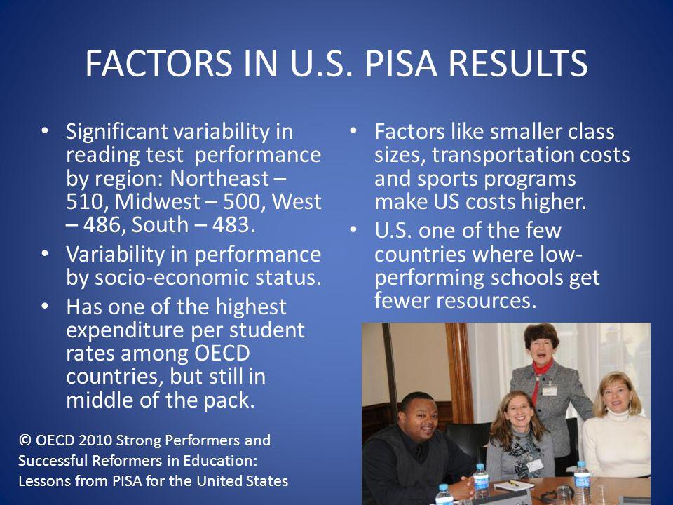 FACTORS IN U.S. PISA RESULTS