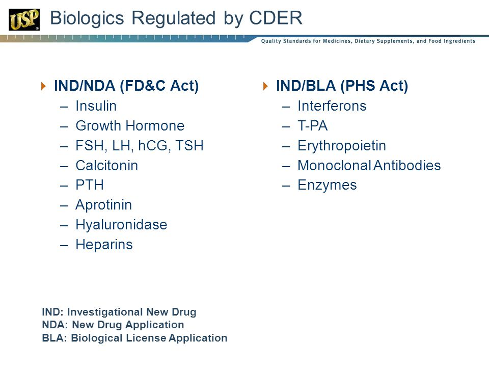 Biologics Regulated by CDER