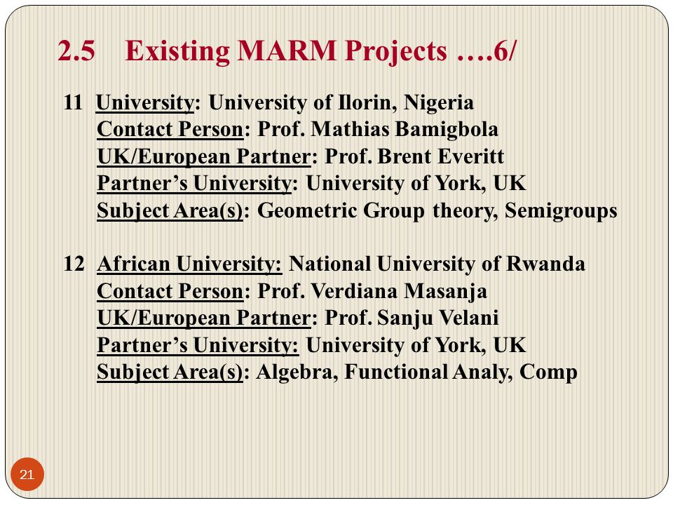 2.5 Existing MARM Projects ….6/