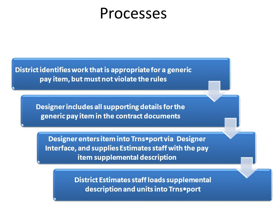 Processes District identifies work that is appropriate for a generic pay item, but must not violate the rules.