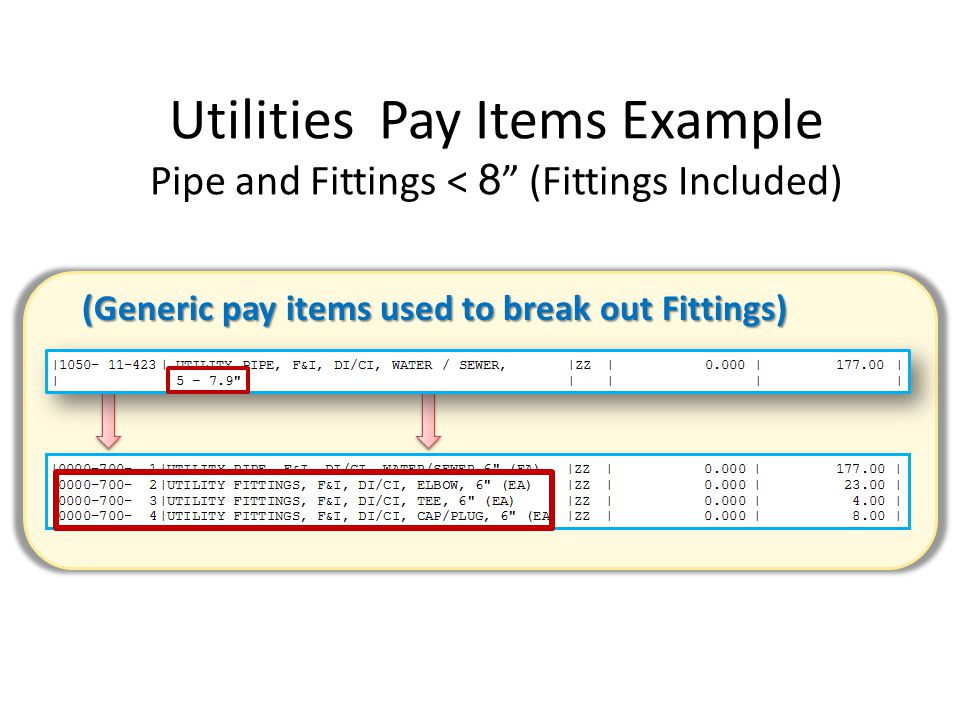 Utilities Pay Items Example Pipe and Fittings < 8 (Fittings Included)