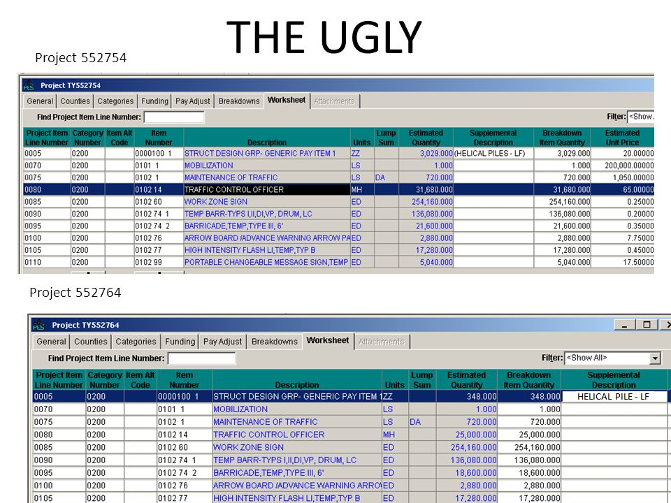 THE UGLY Project Project