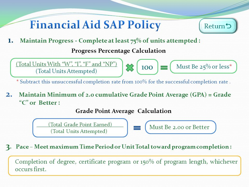 Progress Percentage Calculation Grade Point Average Calculation