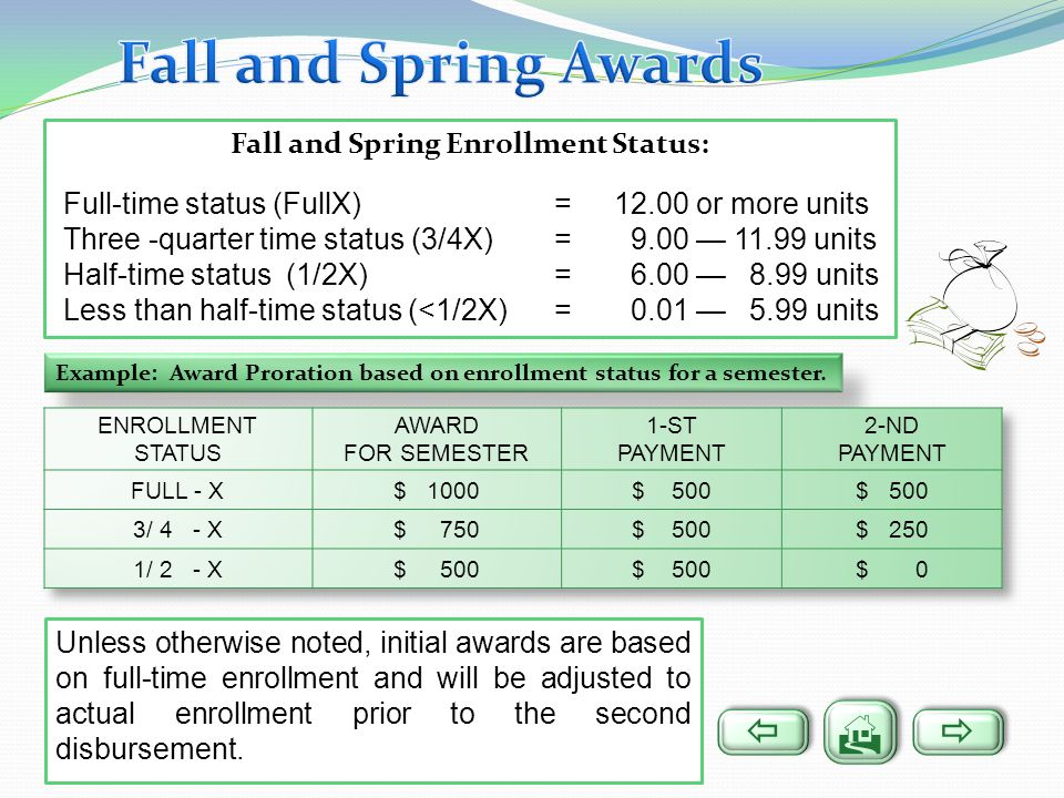 Fall and Spring Enrollment Status: