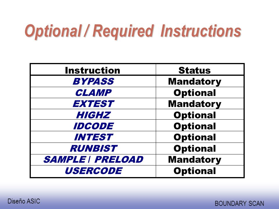 Optional / Required Instructions