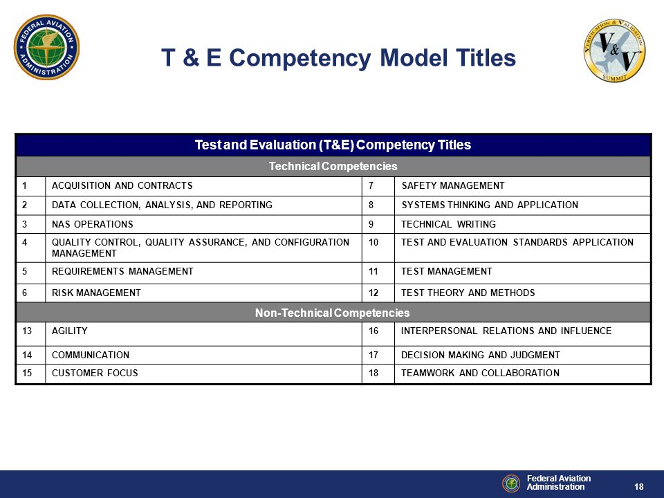 T & E Competency Model Titles