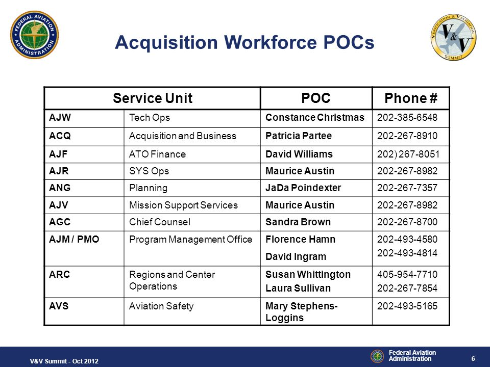 Acquisition Workforce POCs
