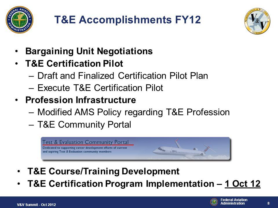 T&E Accomplishments FY12