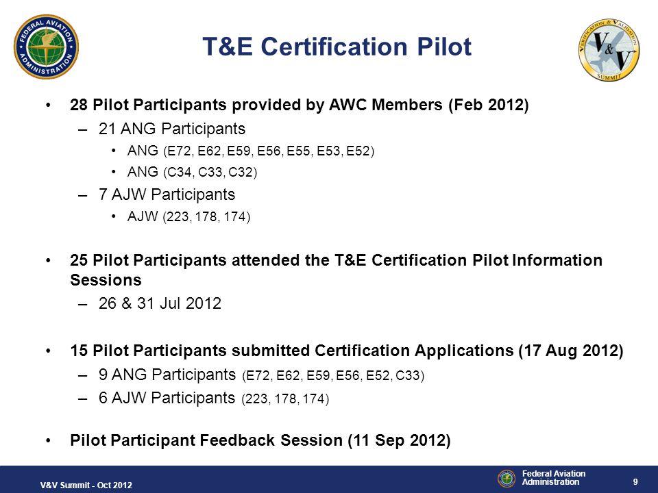 T&E Certification Pilot