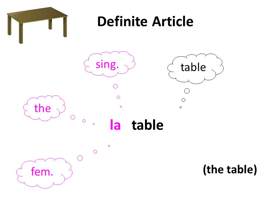 Definite Article sing. table the la table fem. (the table)