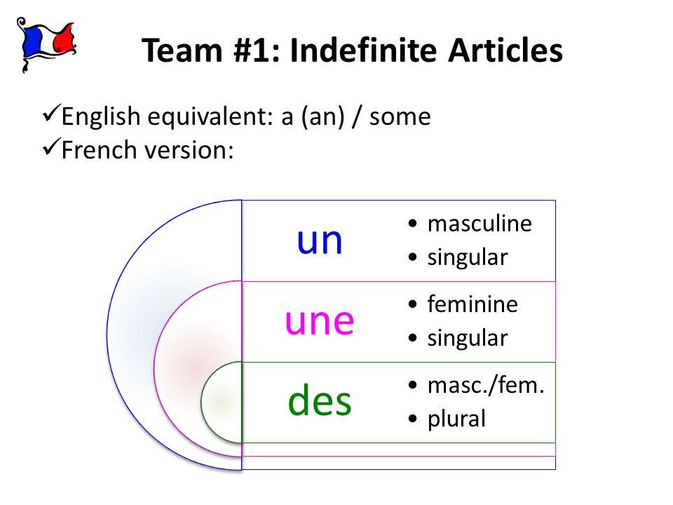 Team #1: Indefinite Articles