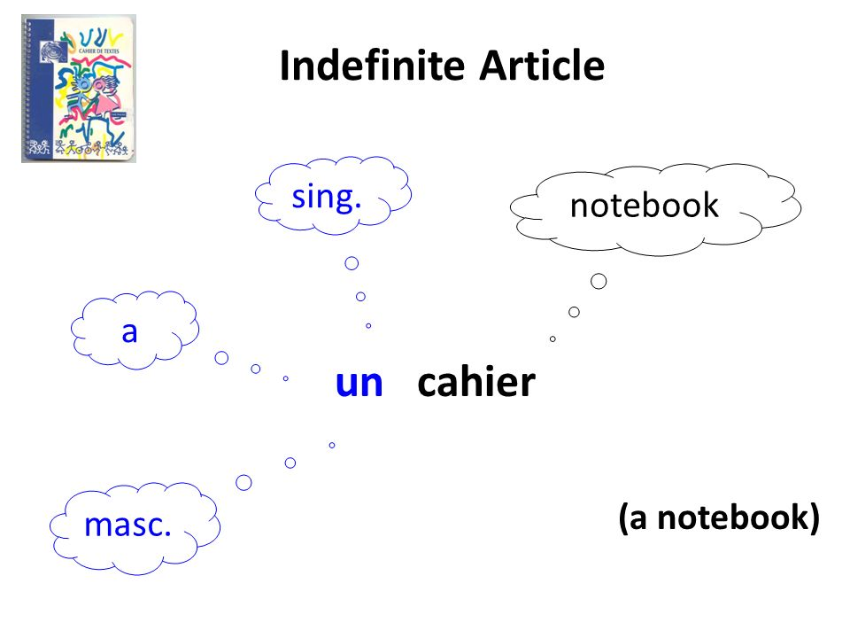 Indefinite Article sing. notebook a un cahier masc. (a notebook)