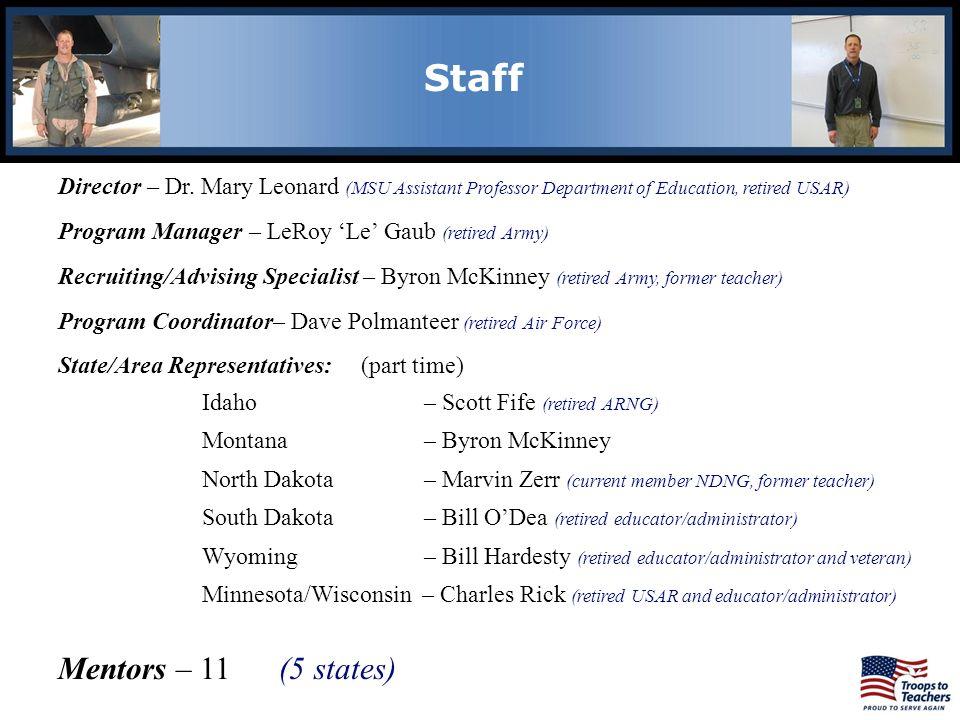 Staff Idaho – Scott Fife (retired ARNG) Montana – Byron McKinney