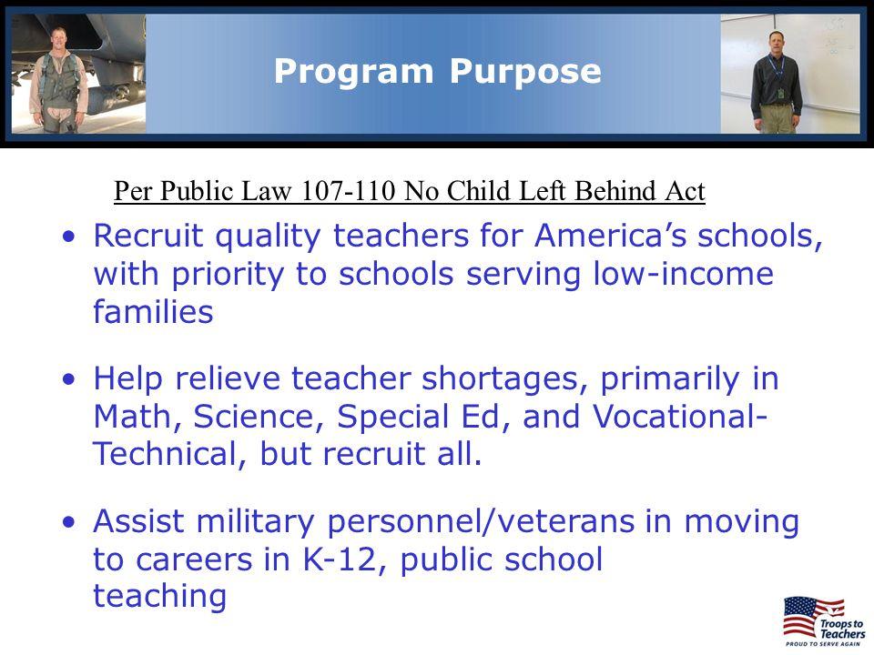 Per Public Law 107-110 No Child Left Behind Act