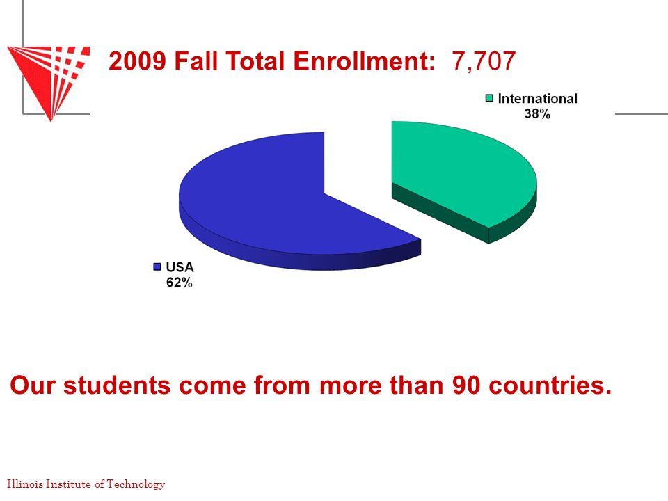 2009 Fall Total Enrollment: 7,707