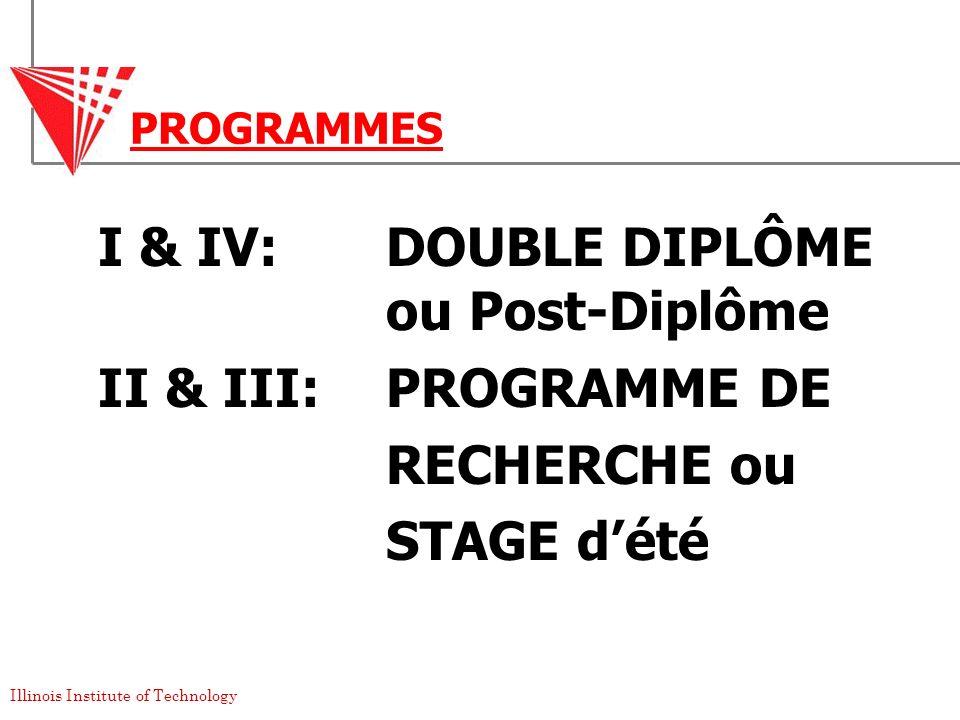 I & IV: DOUBLE DIPLÔME ou Post-Diplôme II & III: PROGRAMME DE