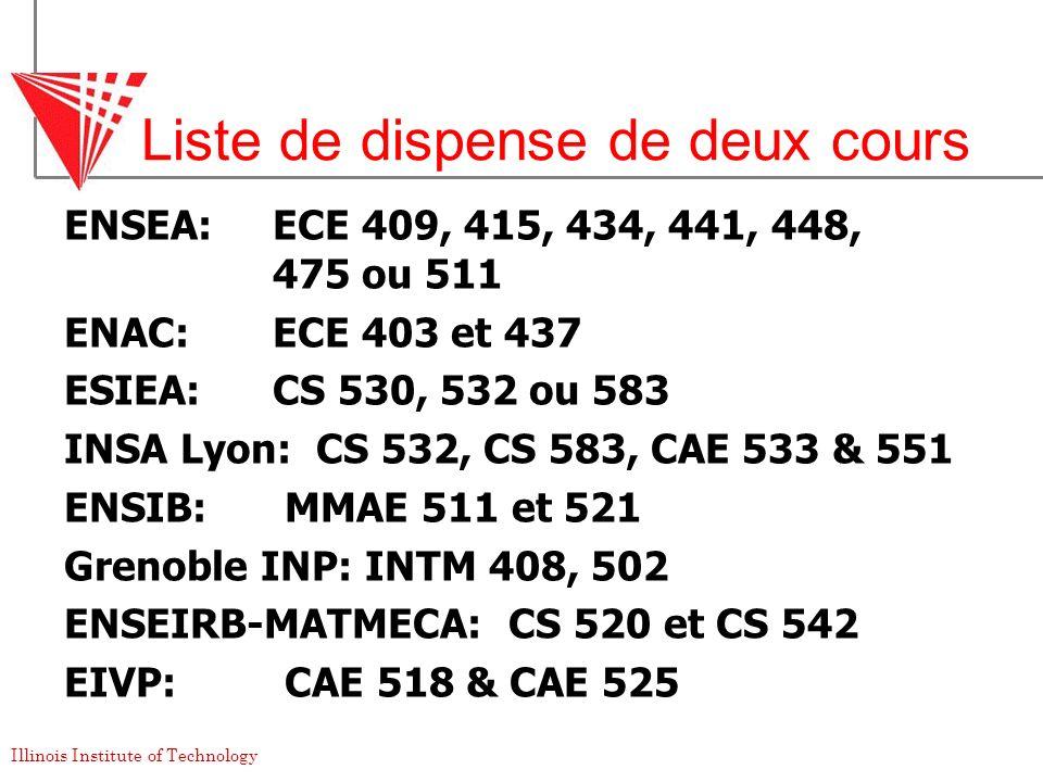 Liste de dispense de deux cours