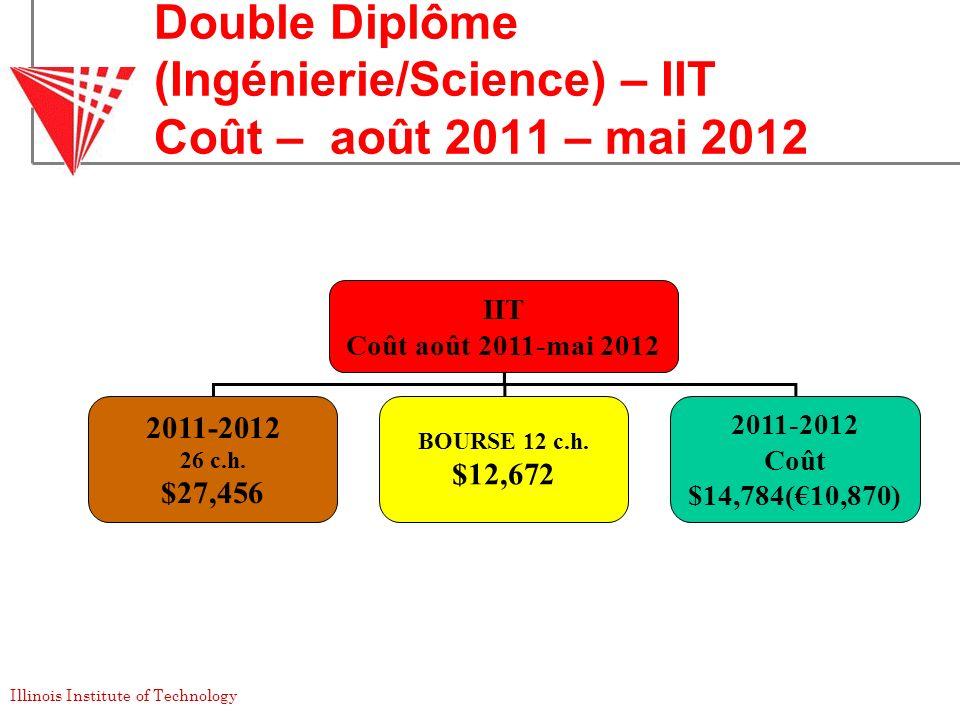 Double Diplôme (Ingénierie/Science) – IIT Coût – août 2011 – mai 2012