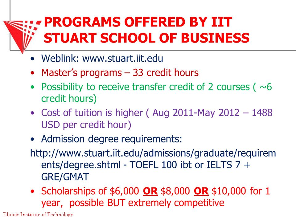 PROGRAMS OFFERED BY IIT STUART SCHOOL OF BUSINESS