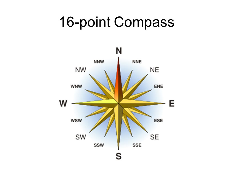 16-point Compass