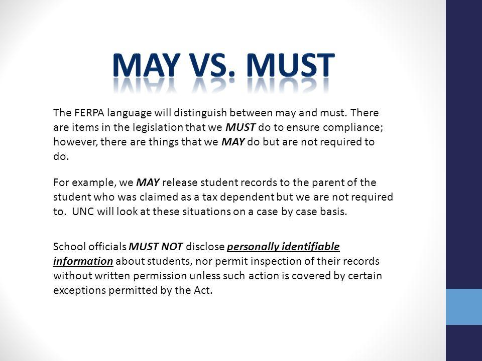 MAY VS. MUST