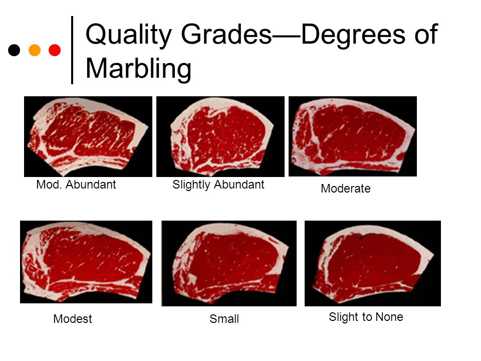 Quality Grades—Degrees of Marbling