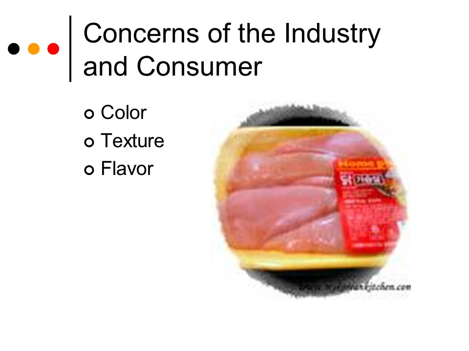 Concerns of the Industry and Consumer