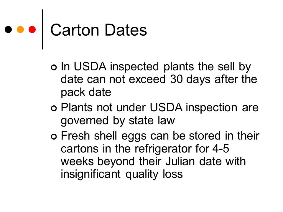 Carton Dates In USDA inspected plants the sell by date can not exceed 30 days after the pack date.