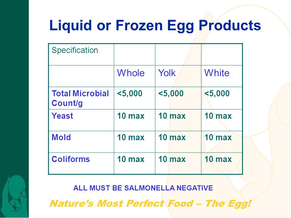 Liquid or Frozen Egg Products
