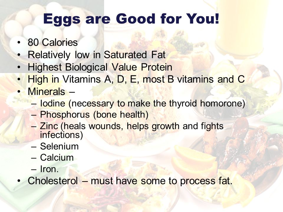 Eggs are Good for You! 80 Calories Relatively low in Saturated Fat
