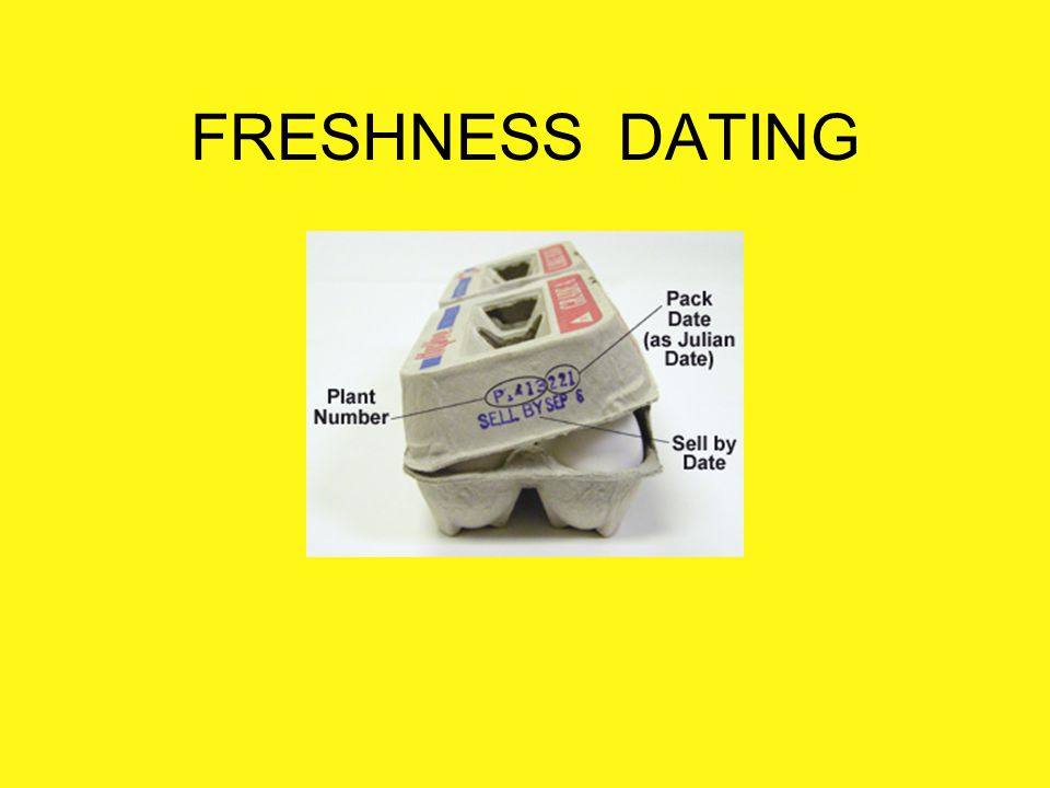 FRESHNESS DATING Dating of Cartons