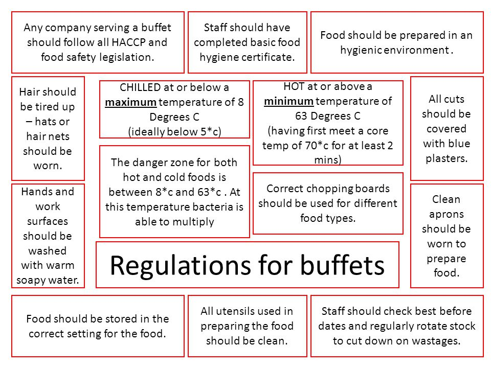 Regulations for buffets