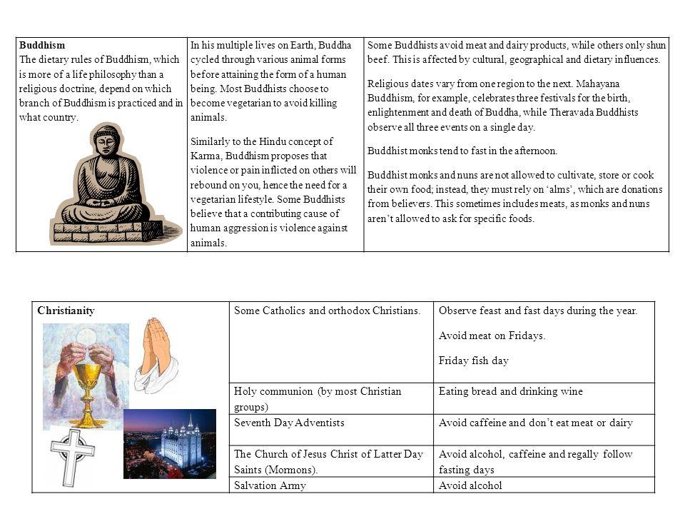Some Catholics and orthodox Christians.