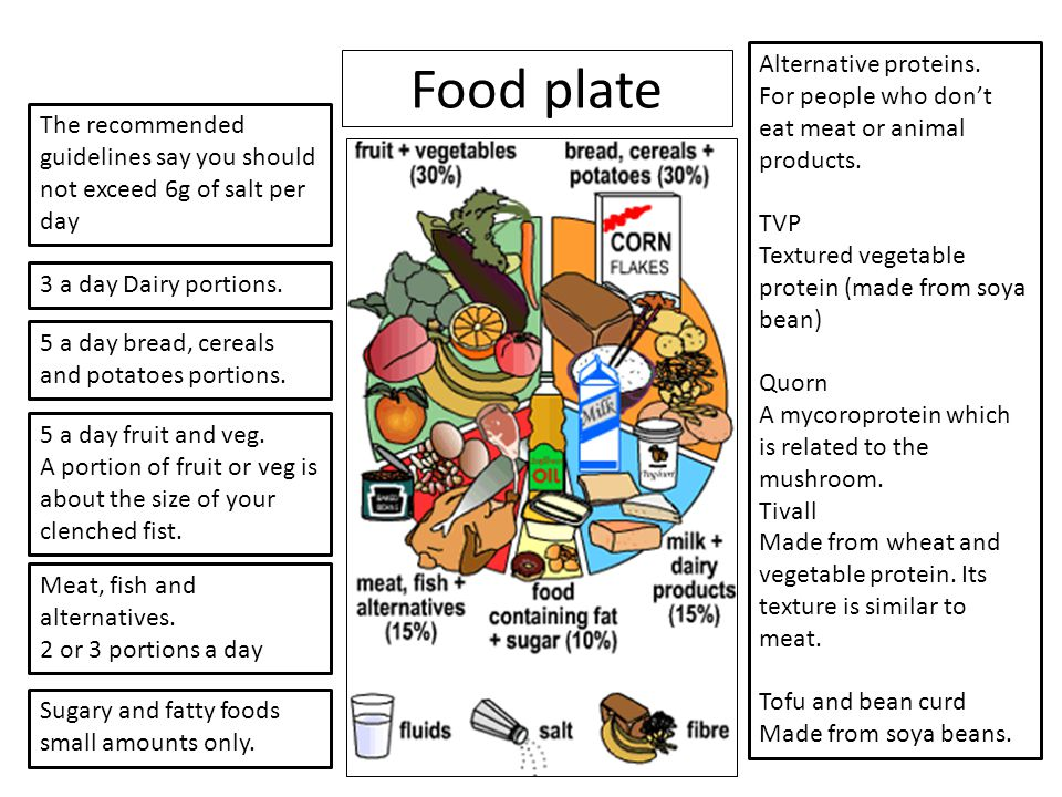 Food plate Alternative proteins.