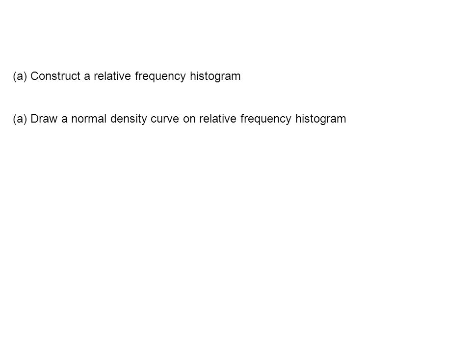 Construct a relative frequency histogram