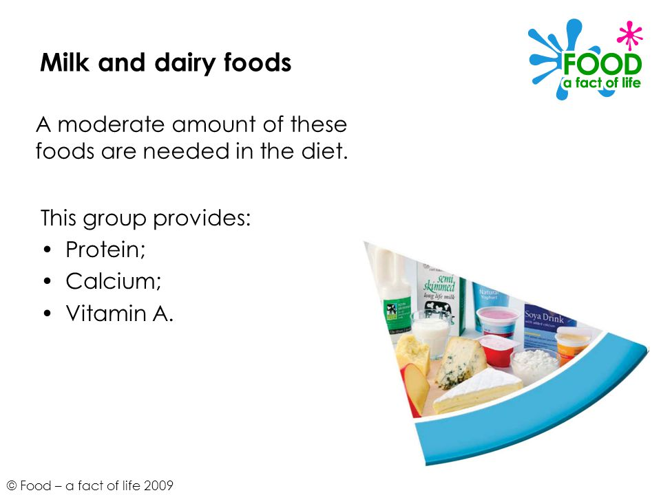Milk and dairy foods A moderate amount of these foods are needed in the diet. This group provides: