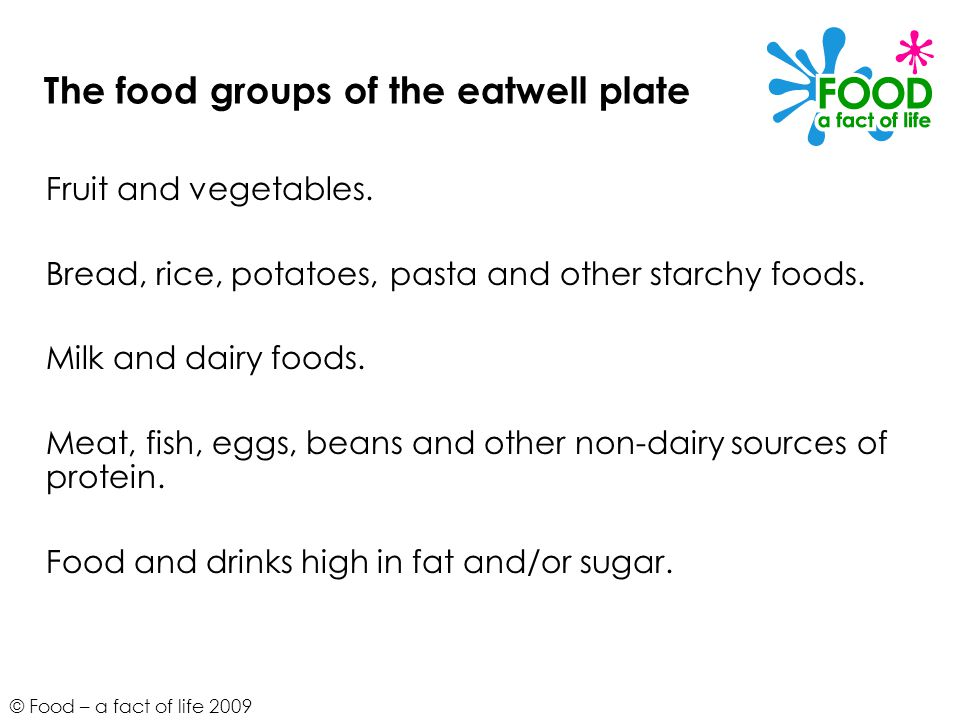 The food groups of the eatwell plate