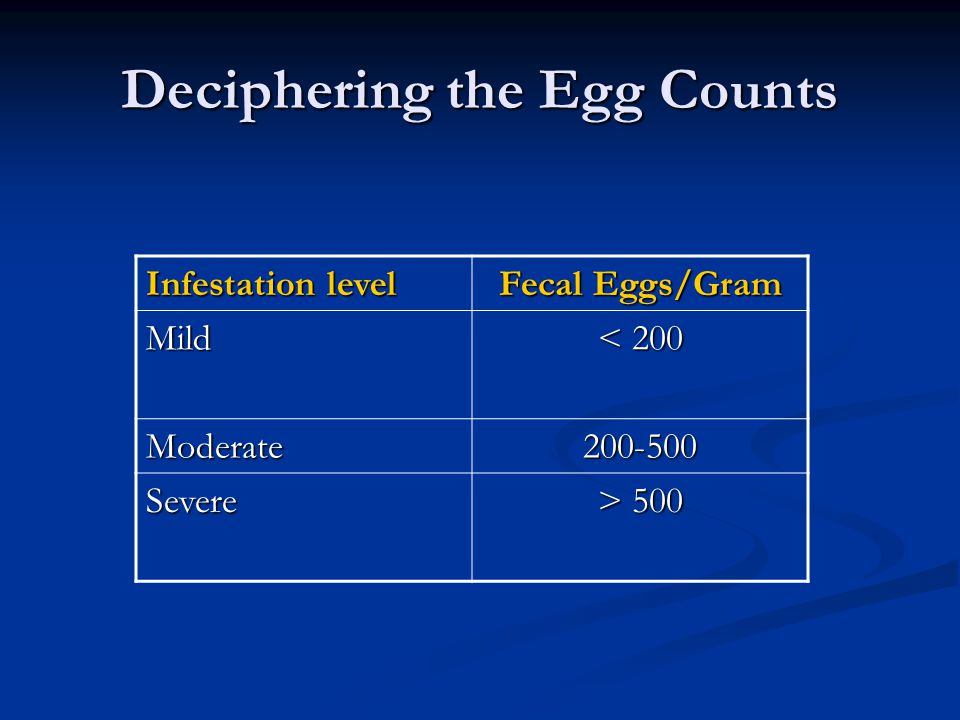 Deciphering the Egg Counts