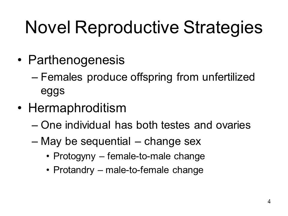 Novel Reproductive Strategies