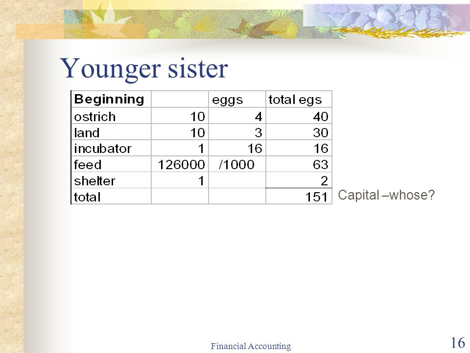 Younger sister Capital –whose Financial Accounting
