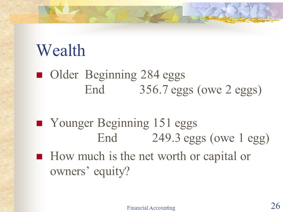 Wealth Older Beginning 284 eggs End 356.7 eggs (owe 2 eggs)