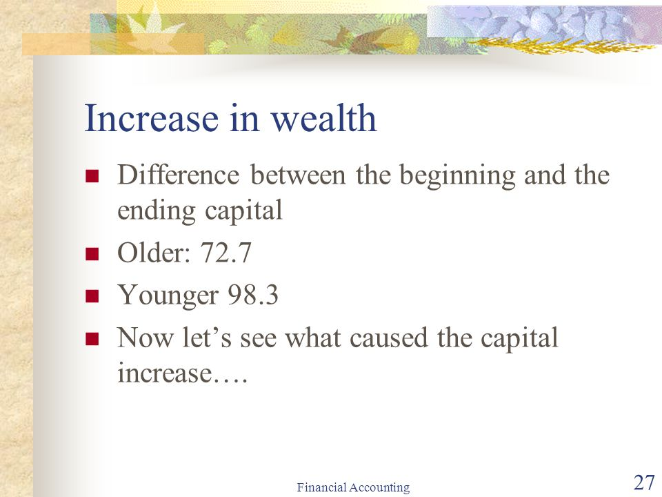 Increase in wealth Difference between the beginning and the ending capital. Older: 72.7. Younger 98.3.