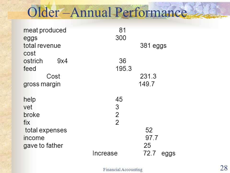 Older –Annual Performance