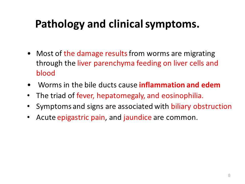 Pathology and clinical symptoms.