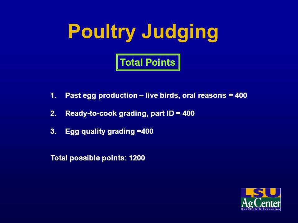 Poultry Judging Total Points