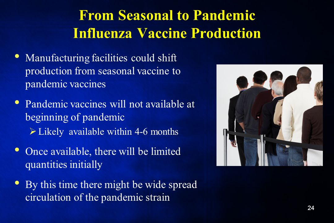 From Seasonal to Pandemic Influenza Vaccine Production