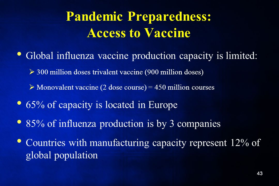 Pandemic Preparedness: Access to Vaccine