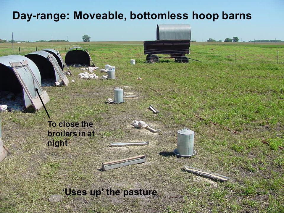 Day-range: Moveable, bottomless hoop barns