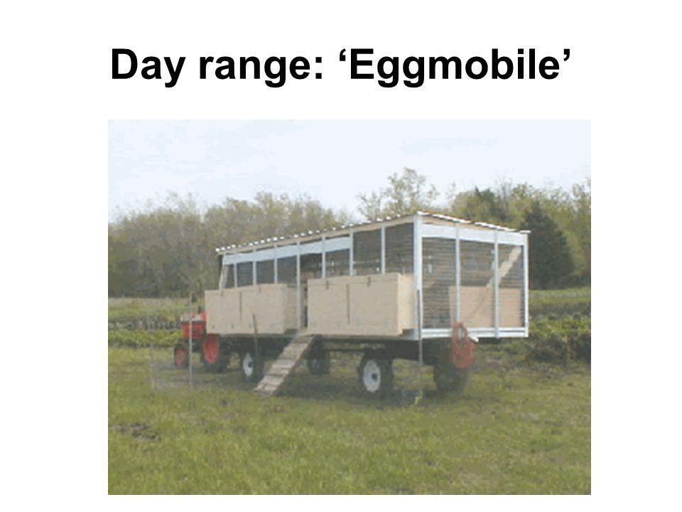 Day range: 'Eggmobile'